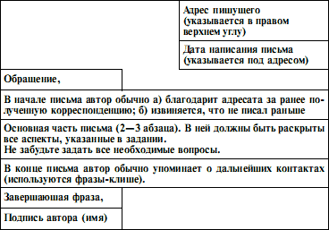 http://exams.ucoz.ru/_nw/1/82738575.png