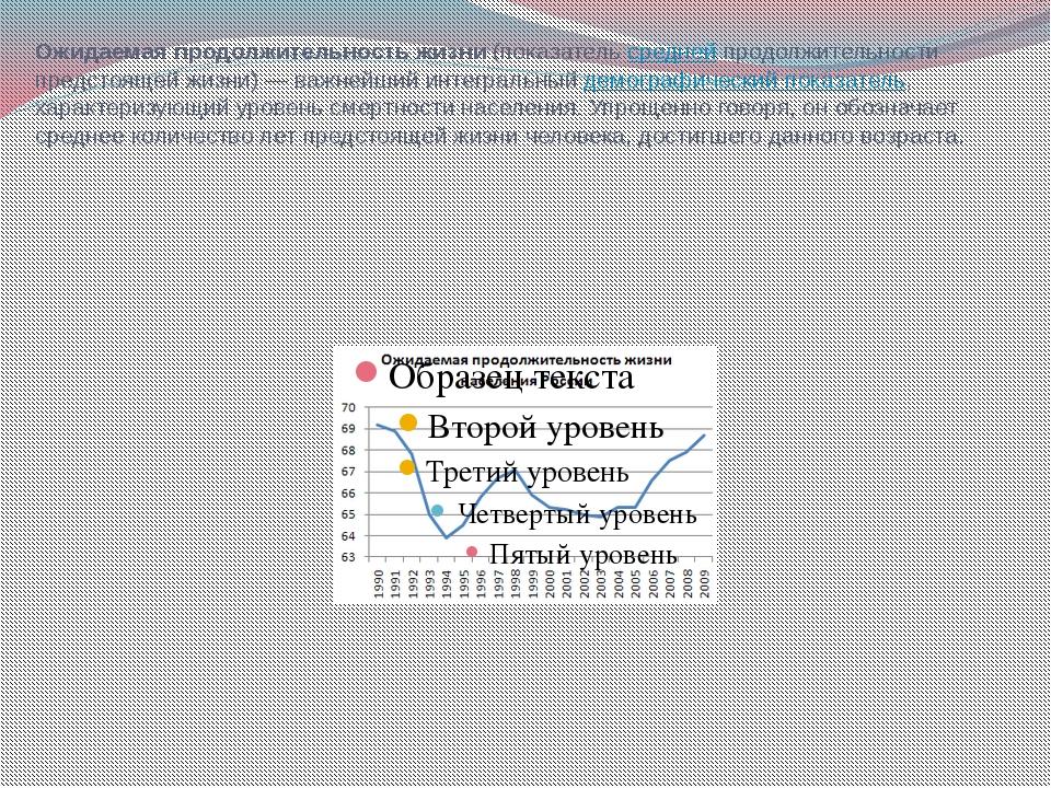 Ожидаемая продолжительность жизни(показательсреднейпродолжительности предс...