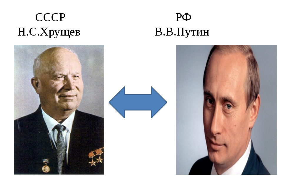 СССР РФ Н.С.Хрущев В.В.Путин