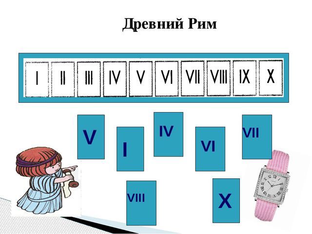 Древний Рим V I IV VI VII VIII X