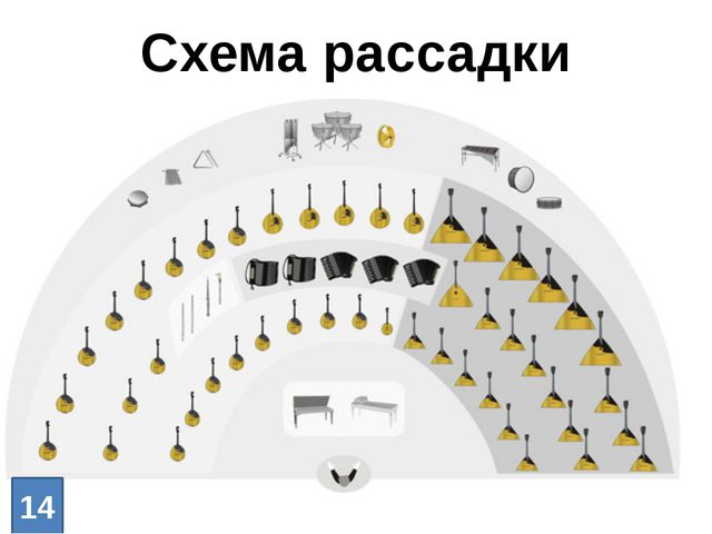 Схема рассадки 14