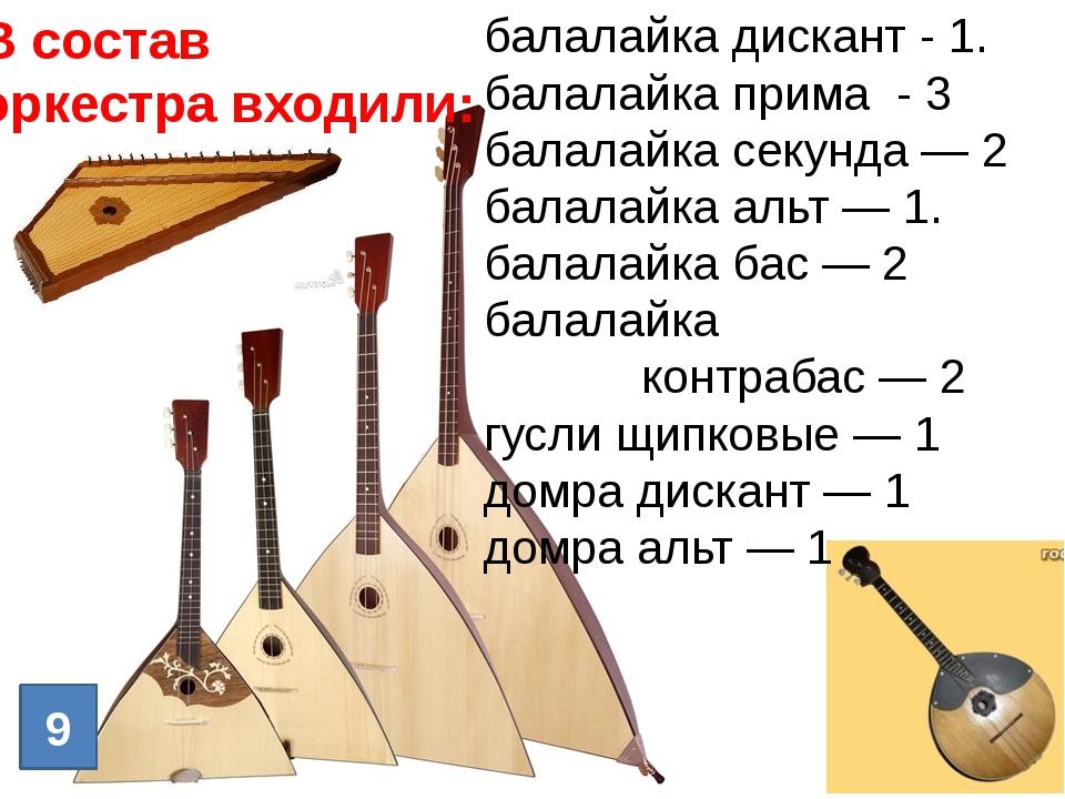 балалайка дискант - 1. балалайка прима - 3 балалайка секунда — 2 балалайка ал...