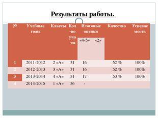 Результаты работы. № Учебные годы Классы Кол-во уча-ся Итоговые оценки Качест