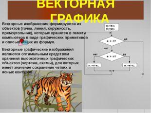 ВЕКТОРНАЯ ГРАФИКА Векторные изображения формируются из объектов (точка, линия