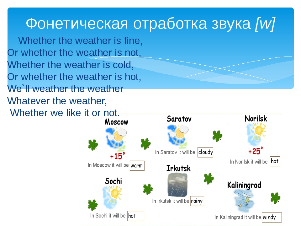 Whether the weather is fine, Or whether the weather is not, Whether the weat...