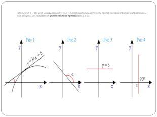 Здесь угол α – это угол между прямойy =kx +bи положительным (то есть про