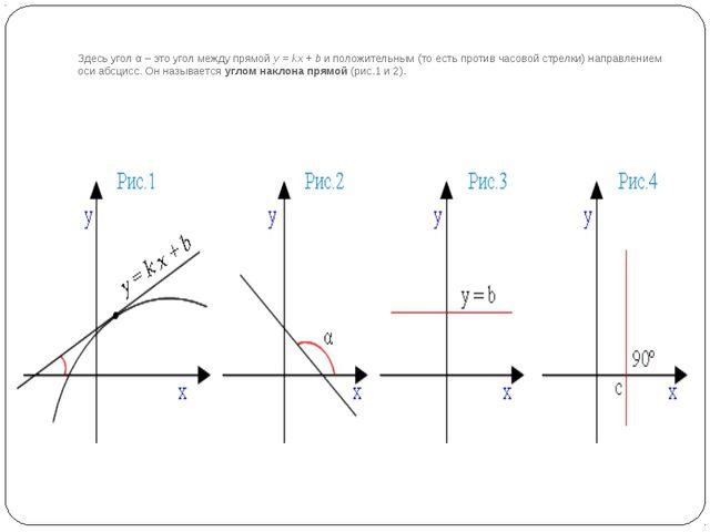 Здесь угол α – это угол между прямойy =kx +bи положительным (то есть про...