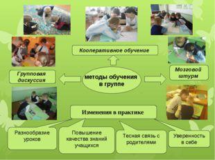методы обучения в группе Групповая дискуссия Кооперативное обучение Мозгов