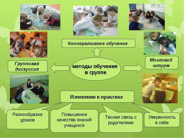 методы обучения в группе Групповая дискуссия Кооперативное обучение Мозгов...