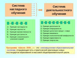 1) Принцип деятельности 2) Принцип непрерывности 3) Принцип целостного предс