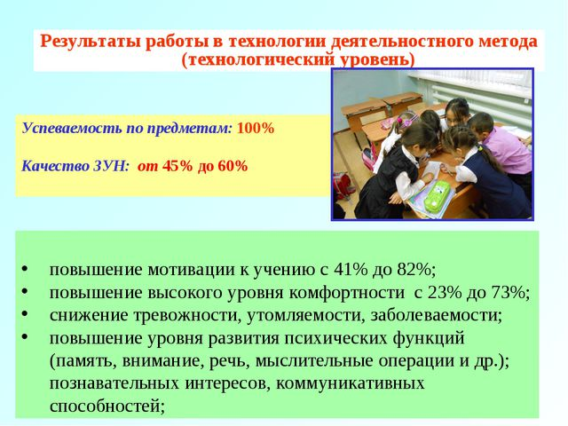 Результаты работы по учебникам математики «Школа 2000…» Успеваемость по предм...