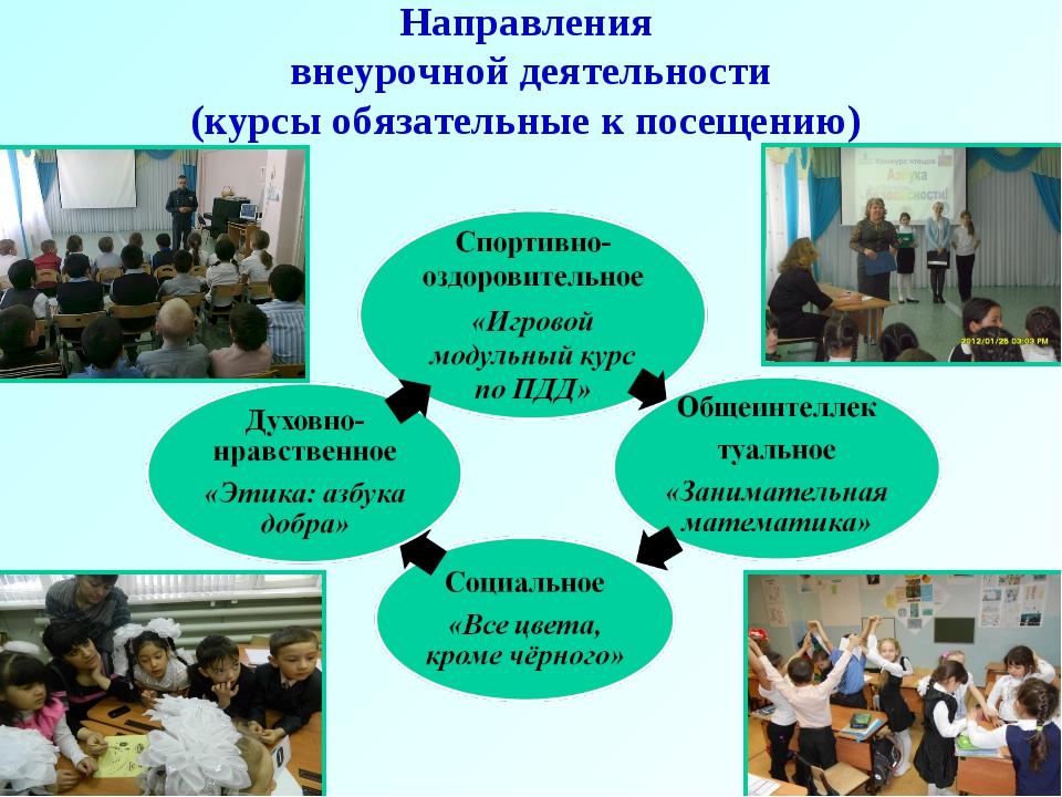 Направления внеурочной деятельности (курсы обязательные к посещению)