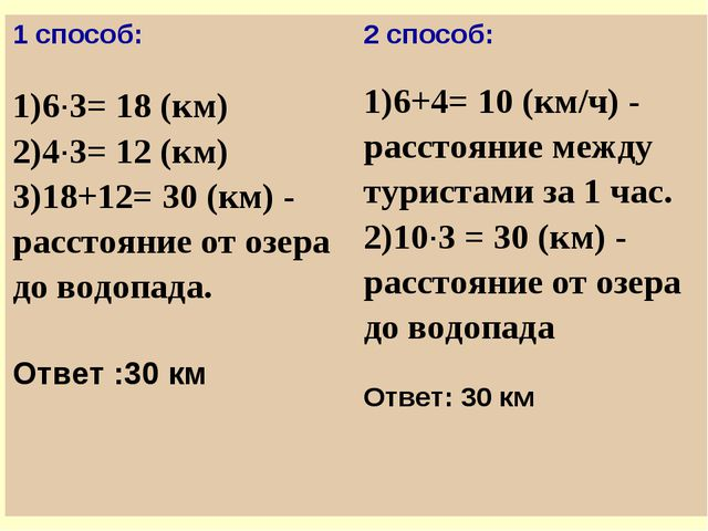 1 способ: 1)6·3= 18 (км) 2)4·3= 12 (км) 3)18+12= 30 (км) - расстояние от озер...