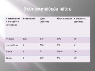Экономическая часть Наименованиеисходного материала Количество Цена (рублей)