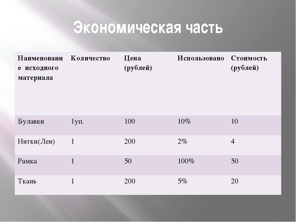 Экономическая часть Наименованиеисходного материала Количество Цена (рублей)...