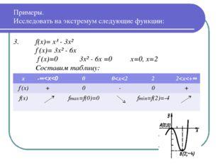 3. f(x)= x³ - 3x² f′(x)= 3x² - 6x  f′(x)=0 3x² - 6x =0 x=0, x=2 Состави