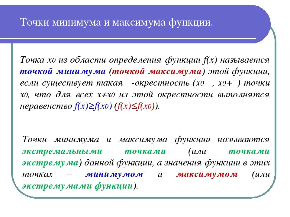 Точки минимума и максимума функции. Точка x0 из области определения функции f...