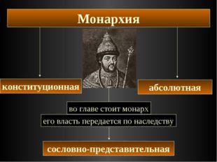 Монархия сословно-представительная его власть передается по наследству абсолю