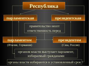 правительство несет ответственность перед (Италия, Германия) (Сша, Россия) Ре