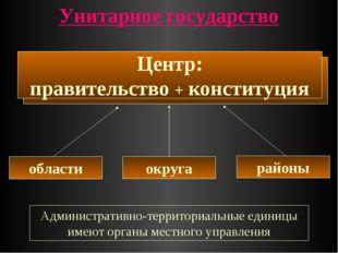 области округа районы Унитарное государство Административно-территориальные е