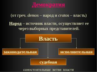 Демократия (от греч. demos – народ и cratos – власть) Народ – источник власти