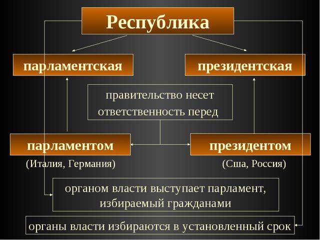 правительство несет ответственность перед (Италия, Германия) (Сша, Россия) Ре...