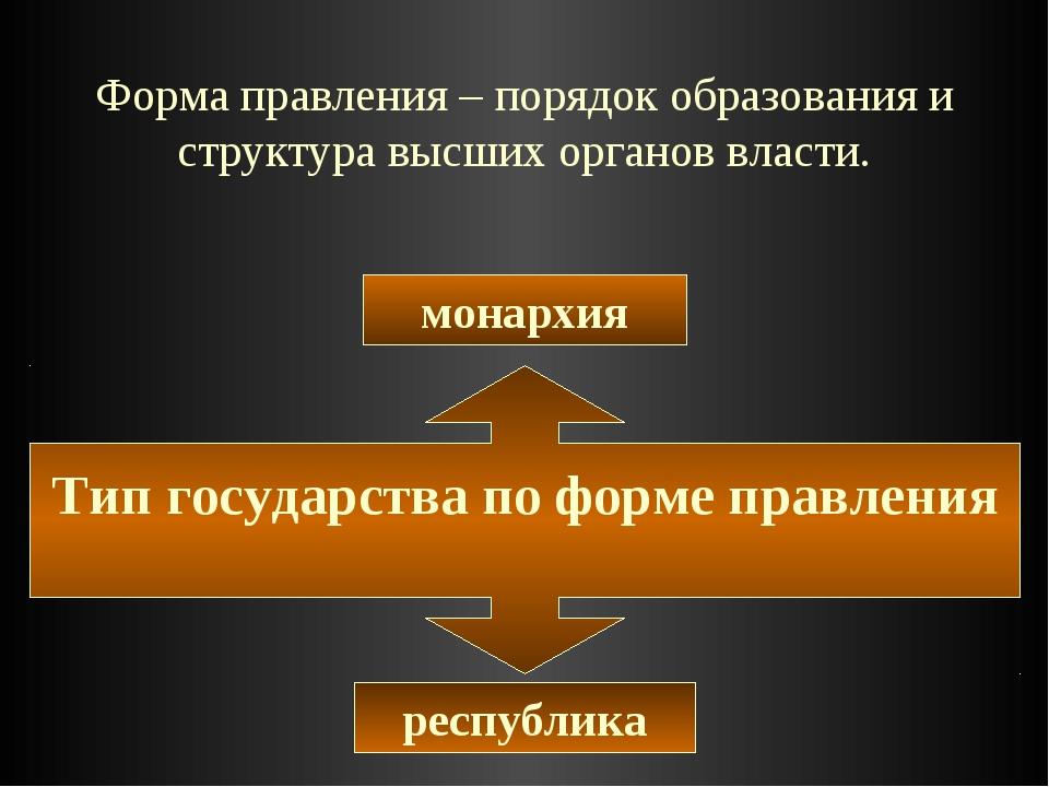 Форма правления – порядок образования и структура высших органов власти. Тип...