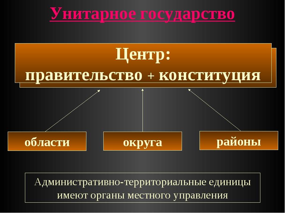 области округа районы Унитарное государство Административно-территориальные е...