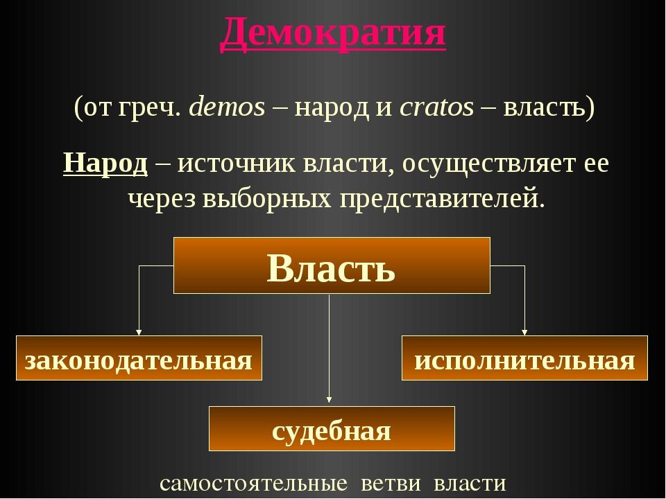 Демократия (от греч. demos – народ и cratos – власть) Народ – источник власти...