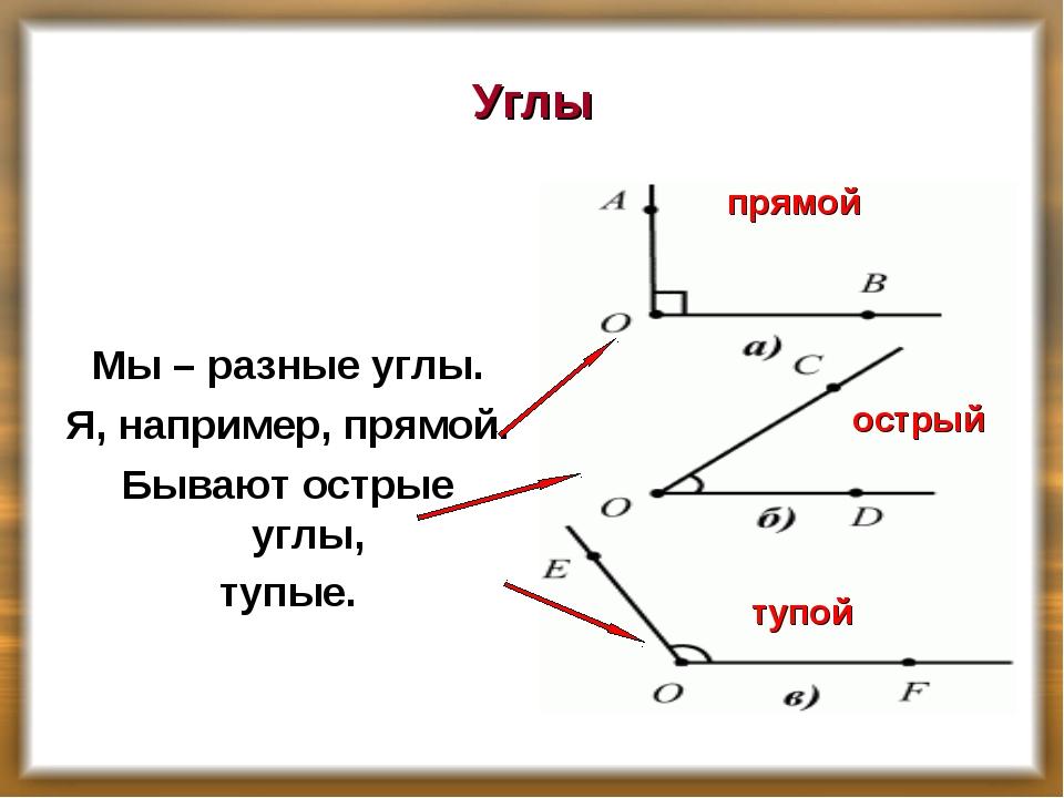 Углы Мы – разные углы. Я, например, прямой. Бывают острые углы, тупые. прямой...