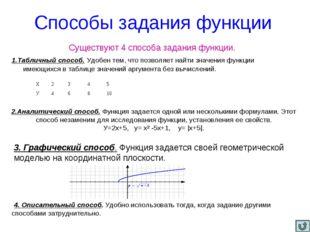 Способы задания функции Существуют 4 способа задания функции. 1.Табличный сп