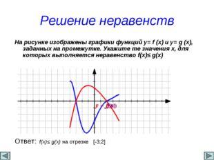 Решение неравенств На рисунке изображены графики функций y= f (x) и y= g (x),