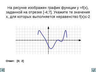 На рисунке изображен график функции у =f(x), заданной на отрезке [-4;7]. Укаж