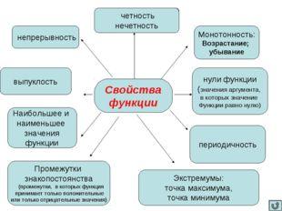 §3 Свойства функции Монотонность: Возрастание; убывание нули функции (значен