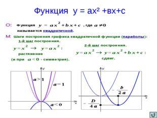Функция у = ах² +вх+с