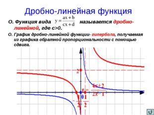 Дробно-линейная функция О. Функция вида называется дробно-линейной, где с>0.
