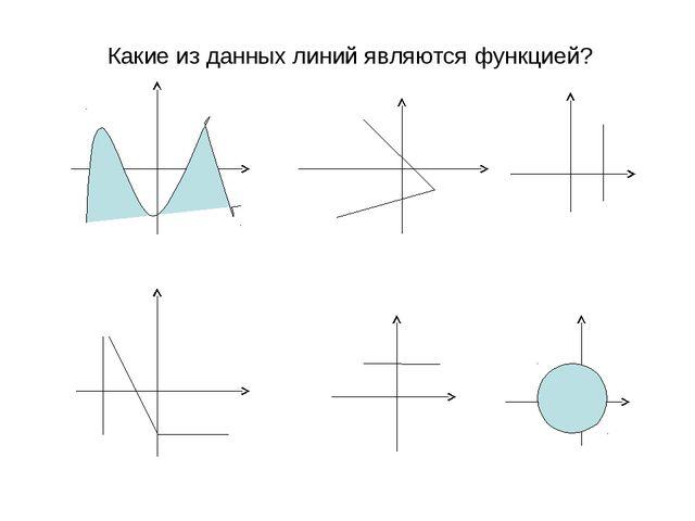 Какие из данных линий являются функцией?