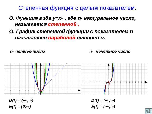 Степенная функция с целым показателем. О. Функция вида у=хⁿ , где n- натурал...