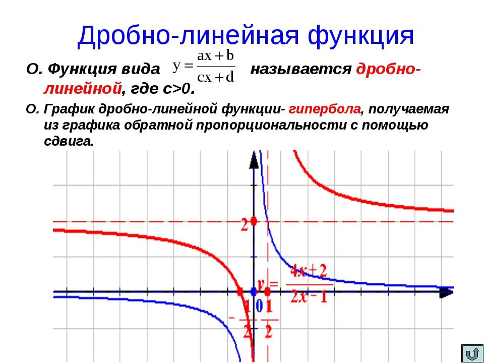 Дробно-линейная функция О. Функция вида называется дробно-линейной, где с>0....