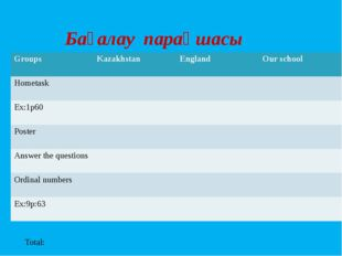 Бағалау парақшасы Total: Groups Kazakhstan England Our school Hometask Ex:1p6