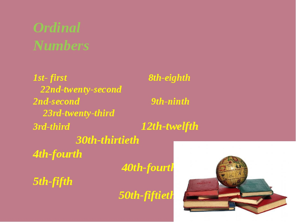Ordinal Numbers 1st- first 8th-eighth 22nd-twenty-second 2nd-second 9th-ninth...