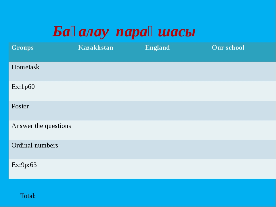 Бағалау парақшасы Total: Groups Kazakhstan England Our school Hometask Ex:1p6...