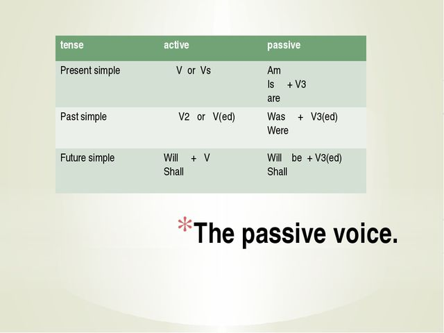 The passive voice. tense active passive Present simple V orVs Am Is +V3 are P...