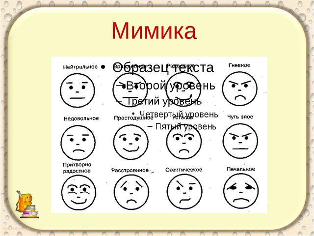 Мимика Что изображают смайлики? Какой или какие смайлики чаще всего подходят...