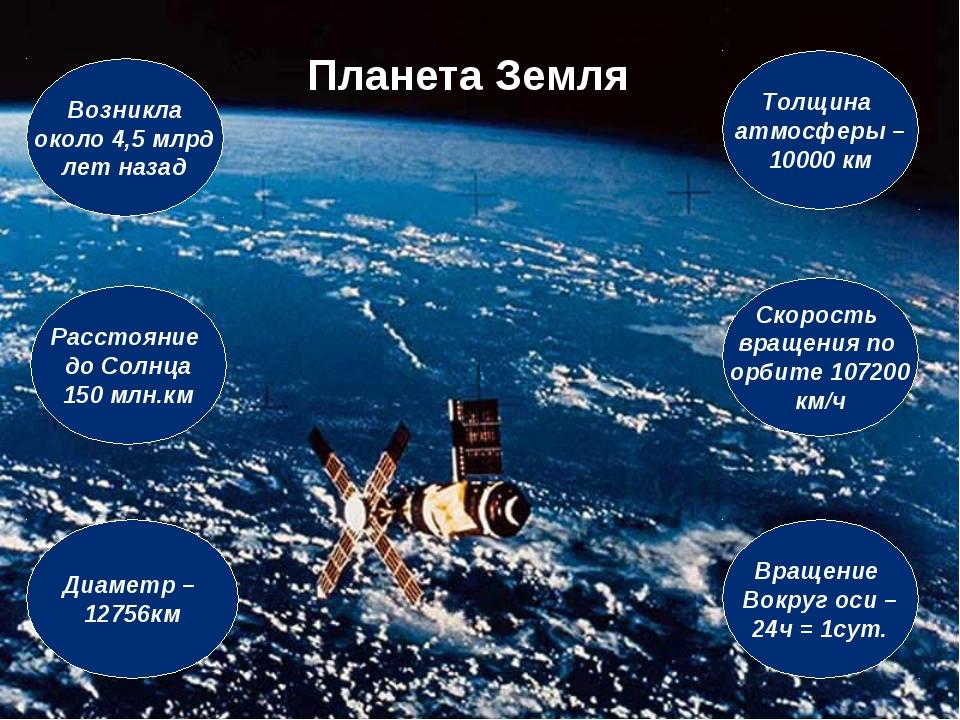 Планета Земля Толщина атмосферы – 10000 км Возникла около 4,5 млрд лет назад...