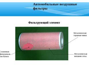 Фильтрующий элемент Металлические торцевая чашка Металлическая внешняя сетка