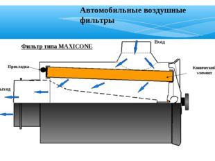 Фильтр типа MAXICONE Вход Конический элемент Выход Прокладка Автомобильные во