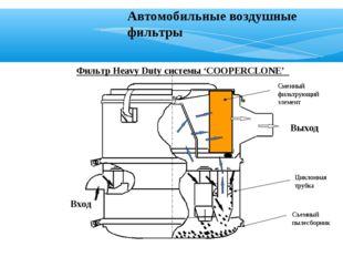 Автомобильные воздушные фильтры Фильтр Heavy Duty системы 'COOPERCLONE' Вход
