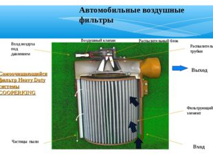 Автомобильные воздушные фильтры Самоочищающийся фильтр Heavy Duty системы COO