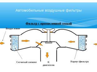 Фильтр с промасленной сеткой Сетчатый элемент Корпус фильтра Автомобильные во